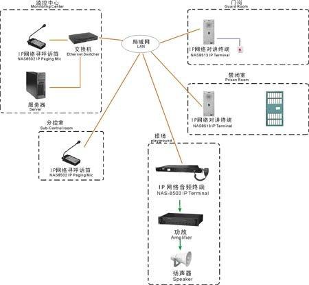 四线门铃用户话筒如何接线