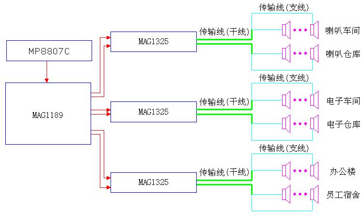 电路 电路图 电子 原理图 751_445