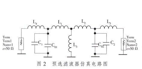 数控跳频电调谐滤波器的设计-电路设计-公共广播技术