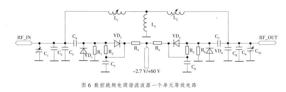 基于跳频接收机射频前端的特殊性,电调谐滤波器的实现方式一般有以下4种:(1)早期使用的是由多个窄带预选滤波器组成的多个接收机,相互之间通过切换来实现通信。用此方法实现的接收机较为笨重,不利于小型化,功耗也很大,而且通信频率变化的速度很慢。(2)后来人们研制出开关滤波器组,就是利用单刀多掷开关来实现不同中心频率的滤波器变换。这种方法比用多个窄带接收机的方法要有较大进步,使得接收机的前端能得到很好的滤波效果,而且不受频率变换影响,控制方式简单,设计和制造方便,理论上可实现任何频率范围内的切换。而能实现任何频率
